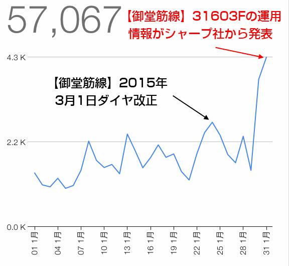 写真 2015-02-01 9 15 17