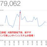 Osaka-Subway.com、2015年2月の人気記事TOP10とアクセス解析の結果