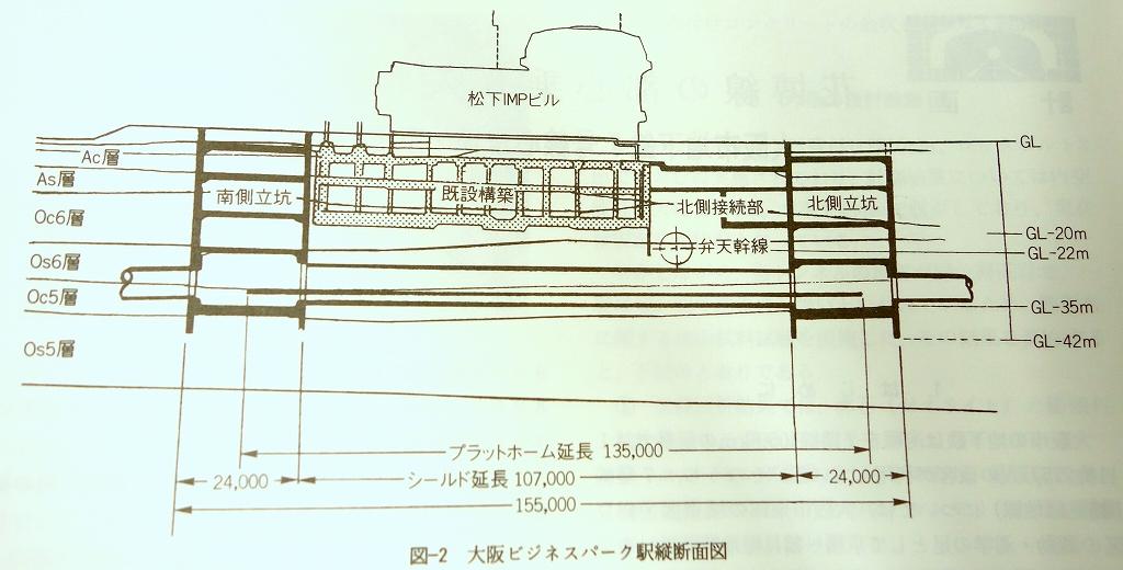 トンネルと地下Vol241993-12月号[花博線の都心乗り入れ計画]22p