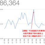 【運営報告】8.6万PV、1.6万UU。2015年7月のアクセス解析の結果