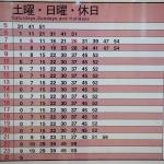 【千日前線】野田阪神2番線着の時刻表【2014年8月30日改定】