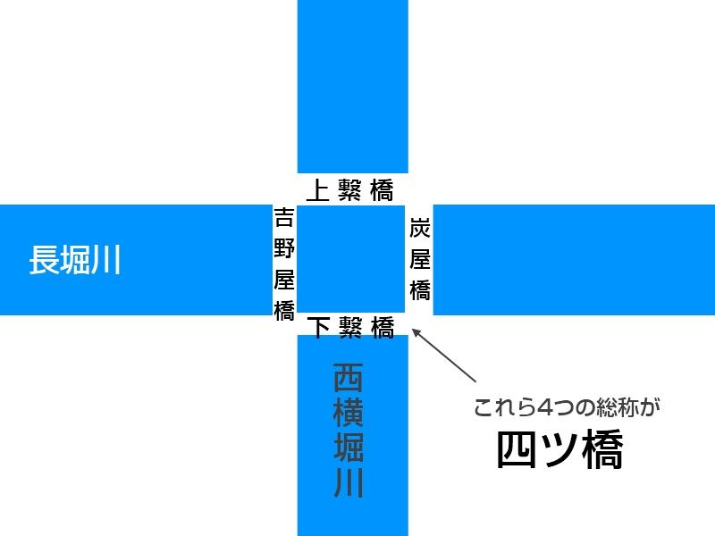 【四つ橋線】初の23系内装更新車は「四ツ橋柄」!伝統的なセンスが光る