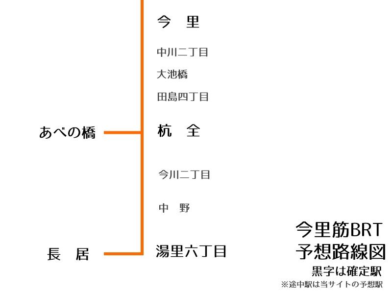 【今里筋BRT】BRT停留所設置は全10駅?