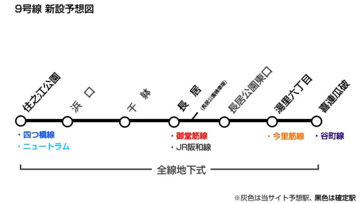 【大阪メトロ 延伸データベース】9号線(敷津長吉線) 住之江公園~喜連瓜破
