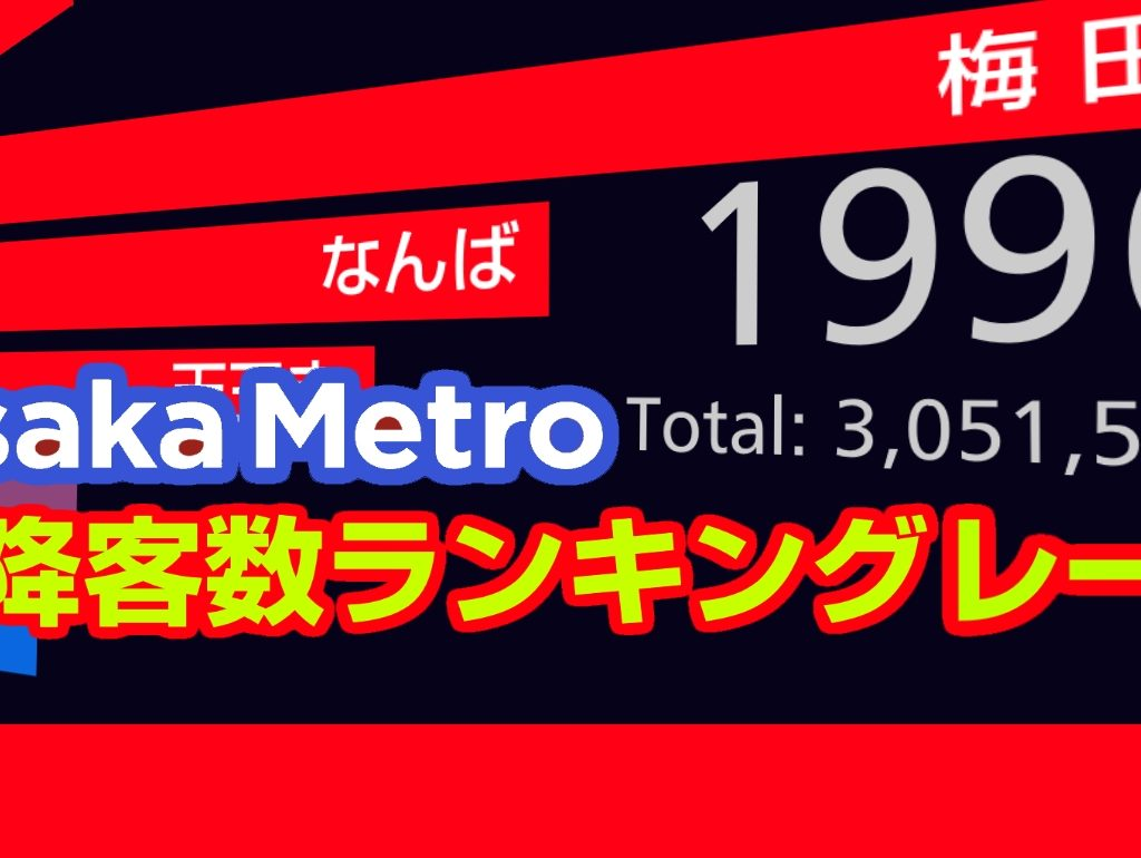 【動画#56】大阪市営地下鉄・大阪メトロ 乗降客数ランキングレース(1935-2018)を公開しました