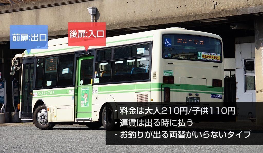 【ざっくり解説】大阪シティバスとは