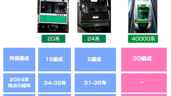 【まとめ】大阪メトロの新車「40000系」はどんな車両なのか?